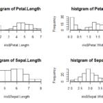 Rの基本的なグラフの作り方