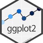 ggplotで作成したグラフにデータラベルをつける